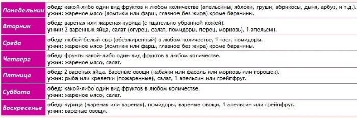 dieta_usama_hamdiy_menyu_na_4_nedeli